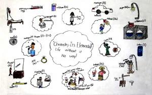 NCW 2009 Poster Contest Winner - Grade K-2